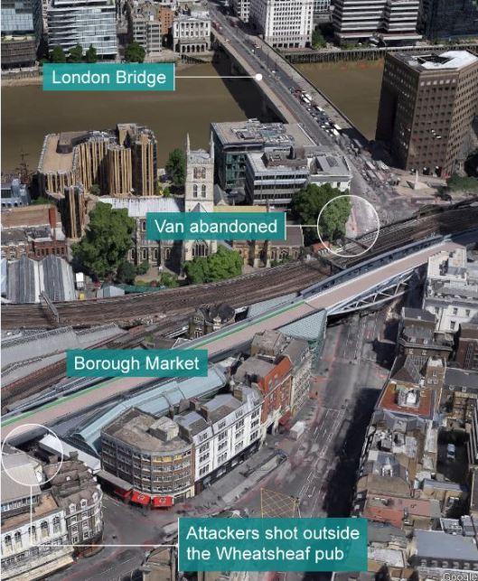 #LondonAttacks, terrorist attack